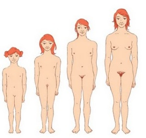 Pubertad-Femenina